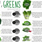 Best Super Food: 10 Reasons To Eat More Leafy Green Vegetables