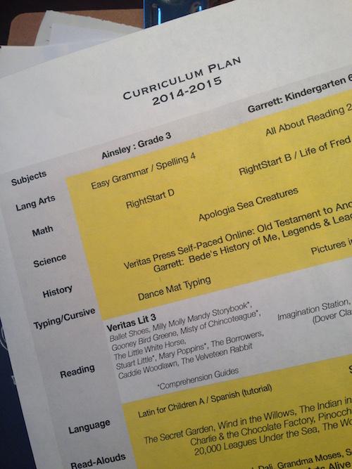 Curriculum List